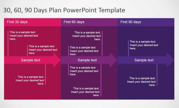 5+ Best 90 Day Plan Templates For Powerpoint regarding 30 60 90 Day Plan Template Powerpoint