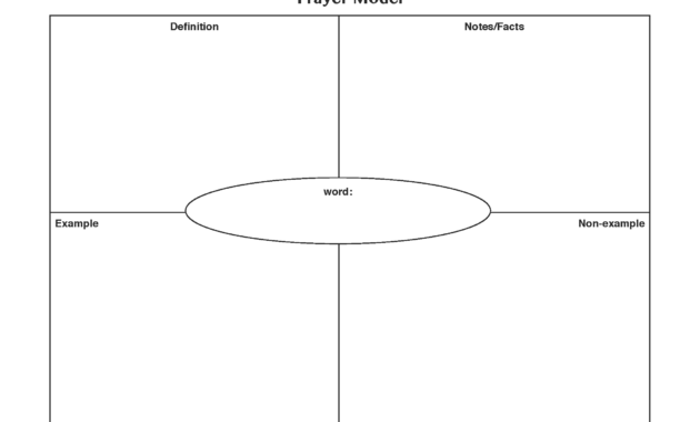 Frayer Model - Zohre.horizonconsulting.co in Blank Frayer Model Template