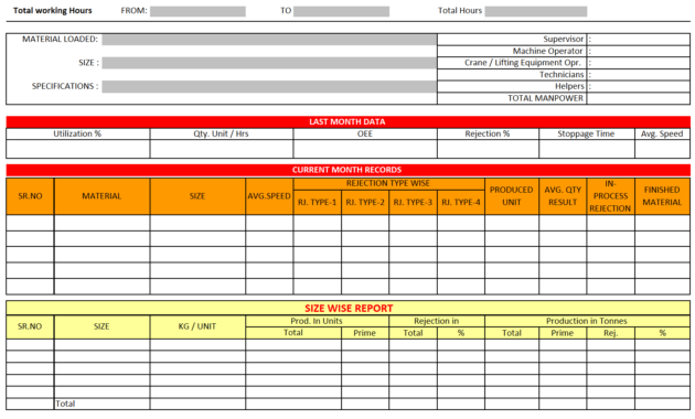 Production Analysis Report Format Excel Df Sample Template pertaining to Monthly Productivity Report Template